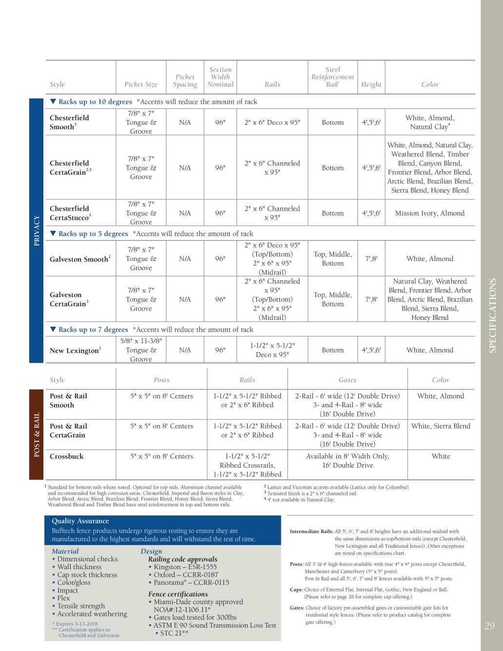 FRD_40-40-70610_Fulline-page-029
